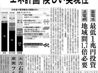 エネ計画~(日経記事より)