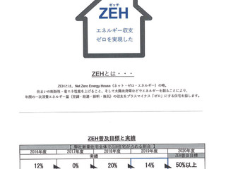 〈ZEH住宅〉実績と普及目標