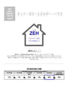 2020年度ZEH実績報告