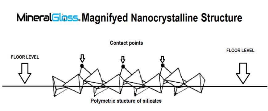 Nano Christaline Surface Ang.png 1.png