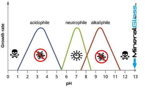 pH Ang..png