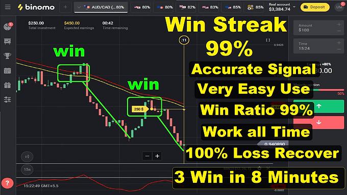 Puria Method Indicative Strategy