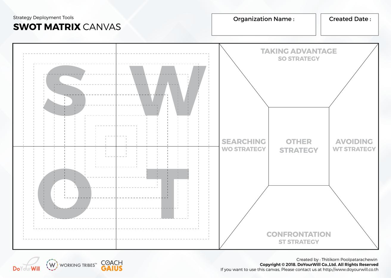 SWOT-Canvas-01.png