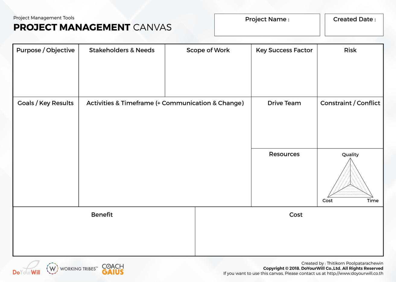 ProjectManagementCanvas-V3-01.png
