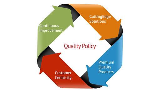Coast ro Coast Circuits Quality Policy