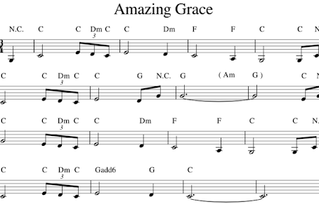 The Basics of Reading Chord Symbols