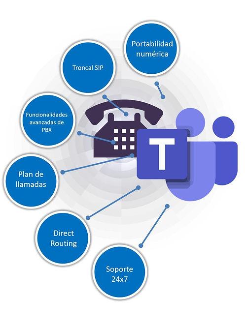 TEAMS VoIP.jpg