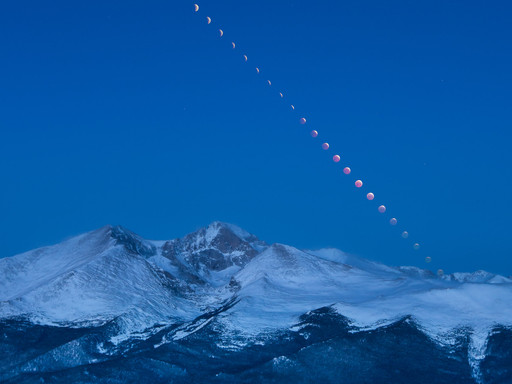 Lunar Eclipse over Longs Peak: a How-To