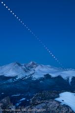 Lunar Eclipse over Longs Peak