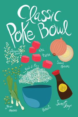 Chop Sushi Poke Bowl