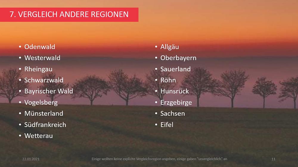 Teilnehmende einer Umfrage im Rahmen des Projektes Regionalmarketing Goldener Grund antworteten auf die Frage der Vergleichbarkeit mit anderen Regionen mit Angaben wie Schwarzwald, Rheingau, Oberbayern, Erzgebirge, Vulkaneifel