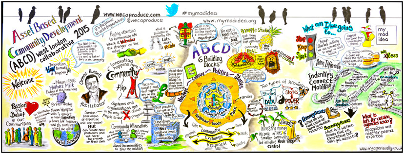 My Mad Idea 2015 #ABCD # Cormac Russell #coproduction