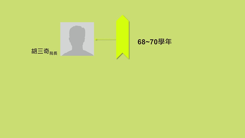 投影片6 (3版).JPG