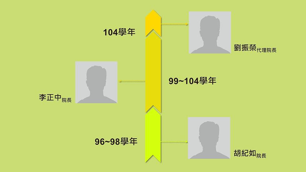 投影片2 (3版).JPG