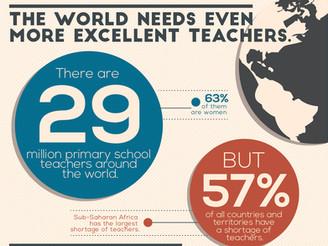 It's World Teachers' Day