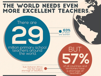 It's World Teachers' Day