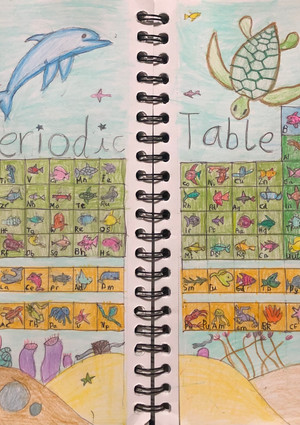 Underwater Periodic Table