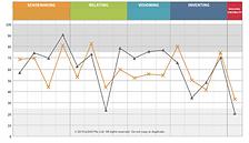 xLEAD line chart.png