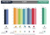 XLEAD bar chart.png