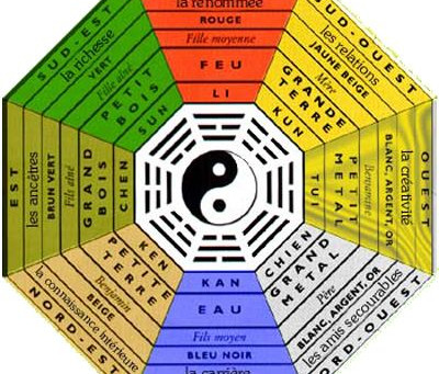 Le Feng shui , utile ou pas?