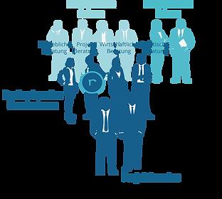r Organisation V1.png