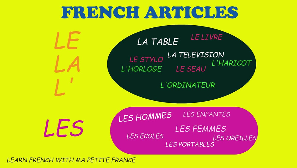 LEARN FRENCH WITH MA PETITE FRANCE