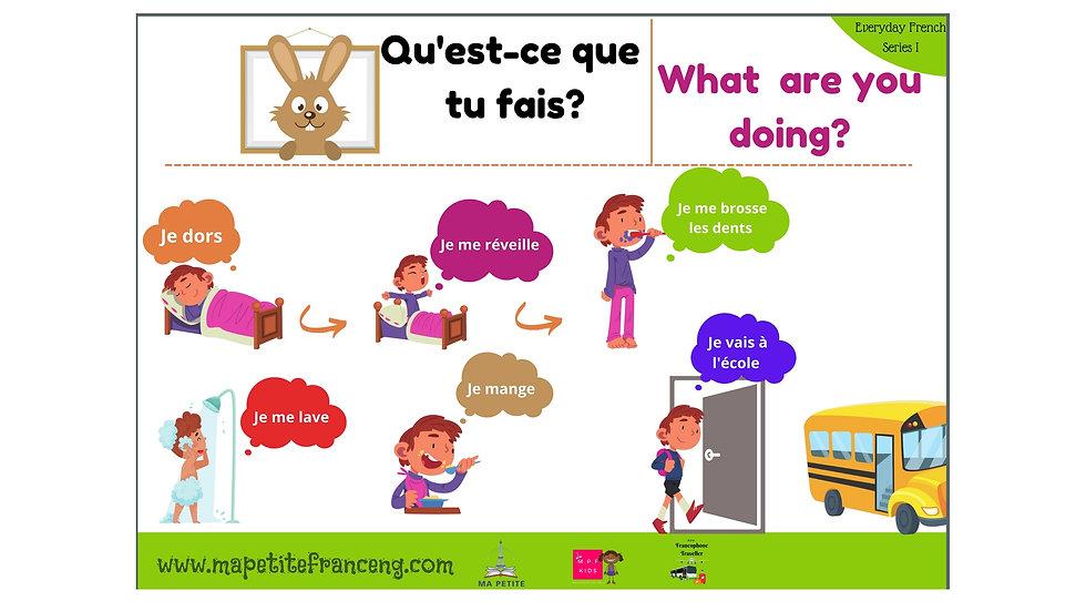 Poster- Qu'est-ce que tu fais? (What are you doing?)