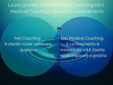 Copia di Coaching vs medical coaching-2.