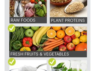 Alkaline Food Benefits
