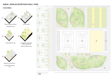 Housing Community Development and Urban Planning, Senegal