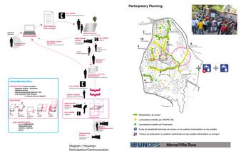 16/6 Housing Reconstruction and Urban Rehabilitation; Haiti
