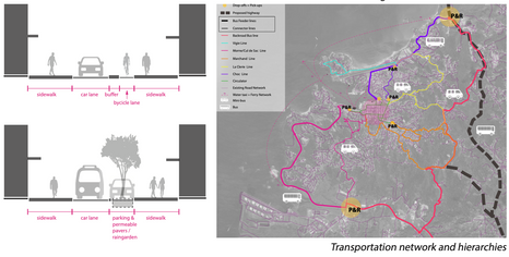 Urban Informality and Proposals for Neighborhood Improvement Strategies; Global