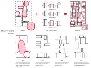 Incremental Housing Guidelines; Haiti