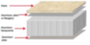 Products_intro (minus honeycomb).jpg