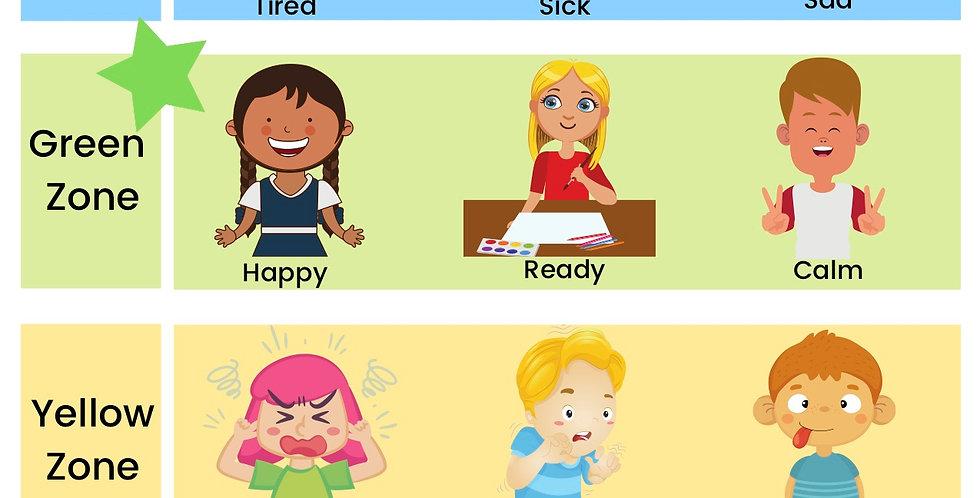 Zones of Regulation VISUAL Feelings Chart - Digital Download