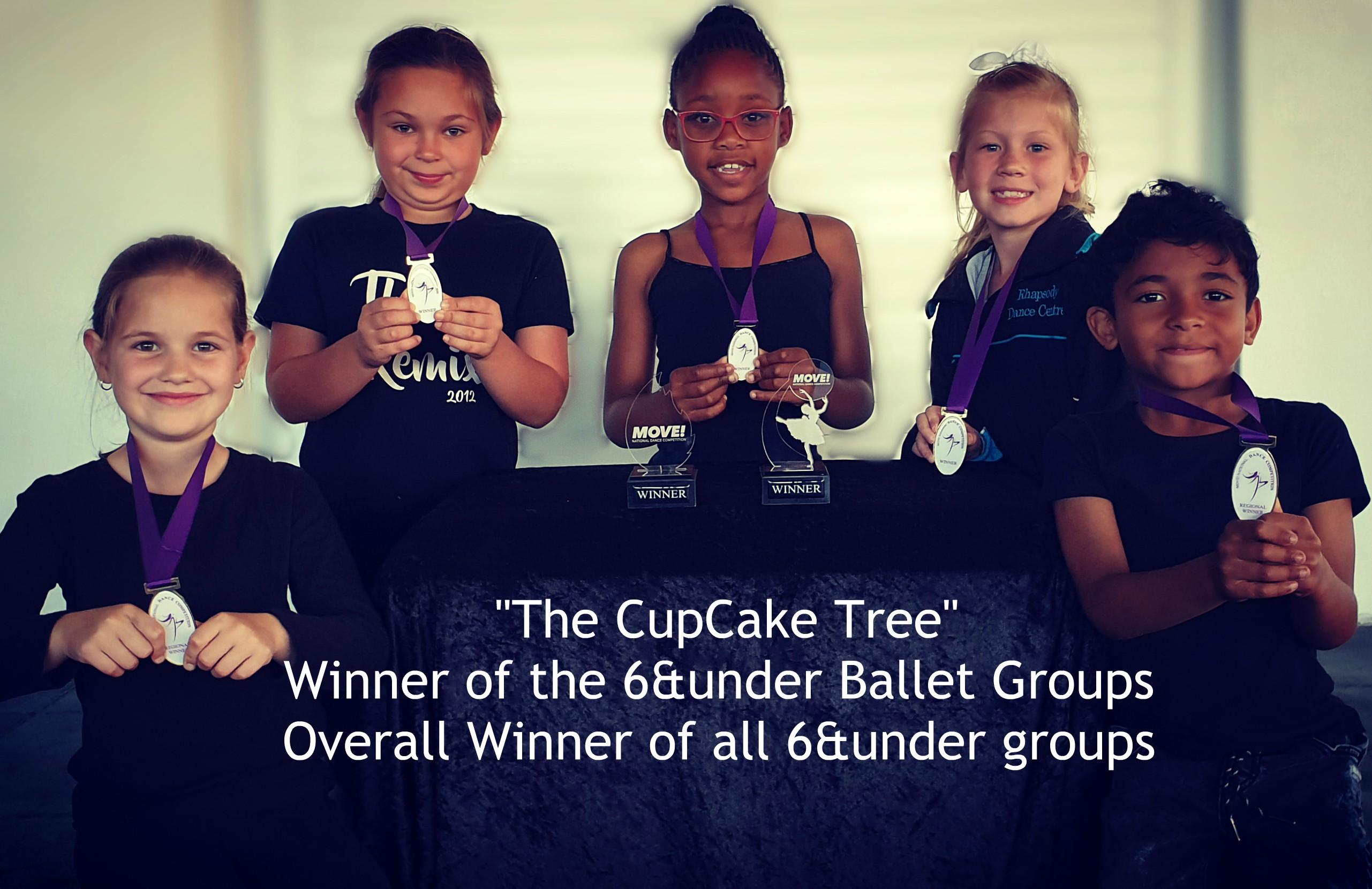 The Cupcake Tree Winner