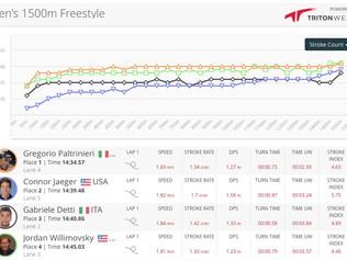 Analyses Statistiques des champions Olympiques en natation à Rio