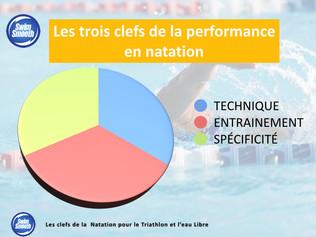 Conférence - La natation pour le Triathlon: quelques  points clefs