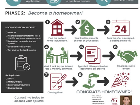 Our Step-by-step Guide to Homeownership
