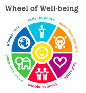 wheelofwellbeing.png
