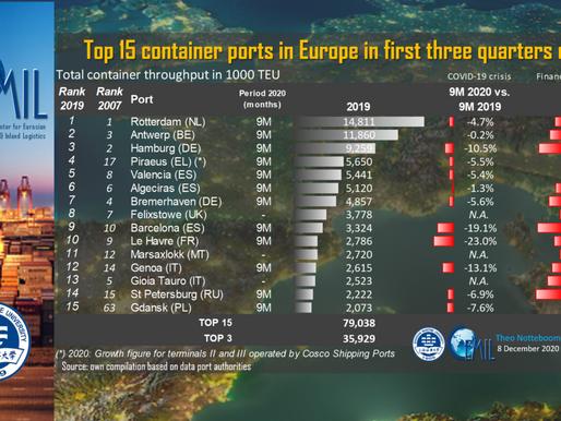 MareGreco.com | Editors' picks | PORTS | PortEconomics.eu | Τop-15 container ports in Europe