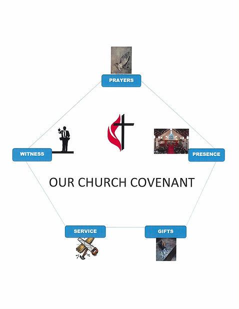 Church Covenent 2020 5 promises 1.jpg