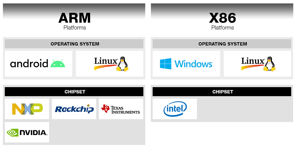 Supported Platforms.png
