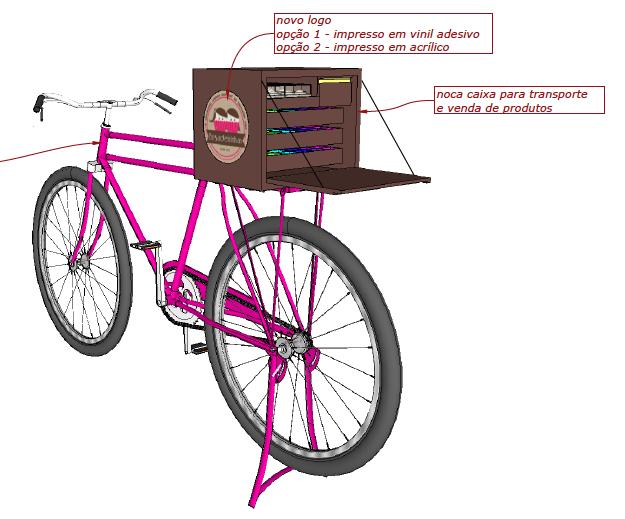 Bike food para brigadeirinhas