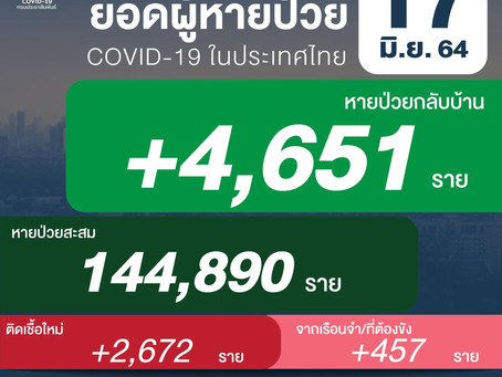 อัพเดต ยอดสะสม โควิด 19 ของไทย