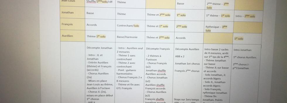 Tableau des versions pour le concert.jpg