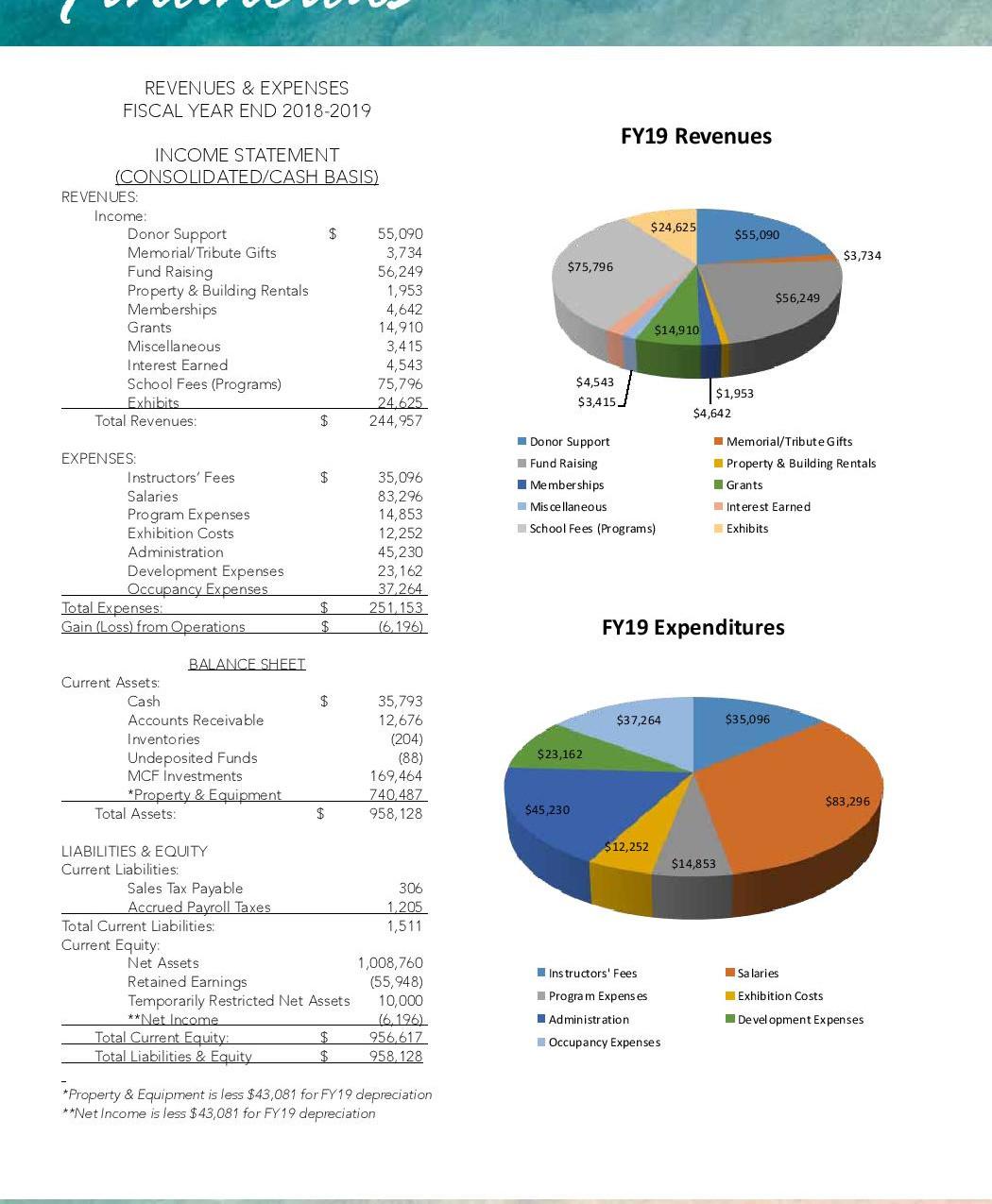 MAC report proof pg 9 jpg