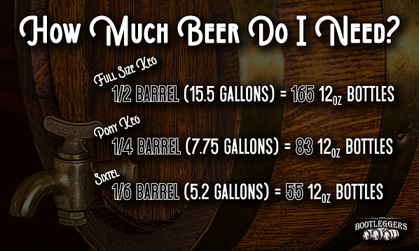 bootleggers-how much beer do i need.png