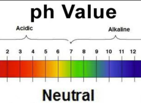 Managing PH in the Aquasprouts is easy!
