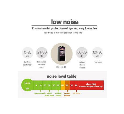 OwnGrown Indoor Garden low noise